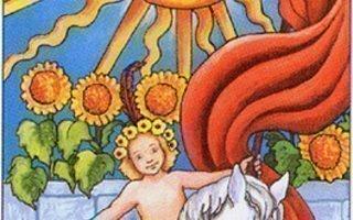 Солнце, описание и характеристика карты