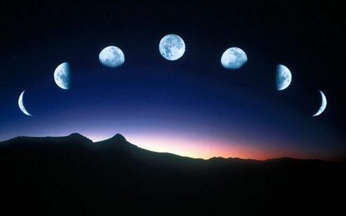 Период смены фаз Луны