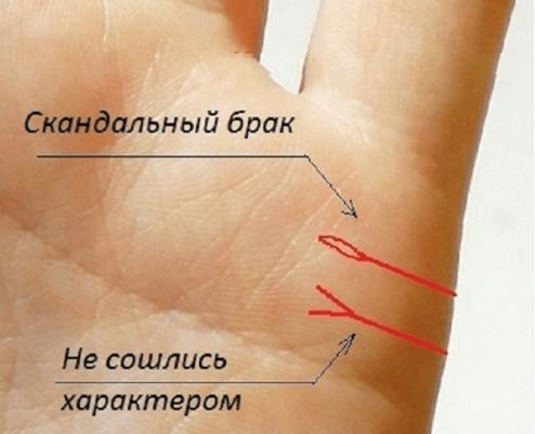что расскажет линия брака на руке