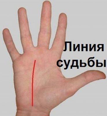 линии на руке нет линии судьбы