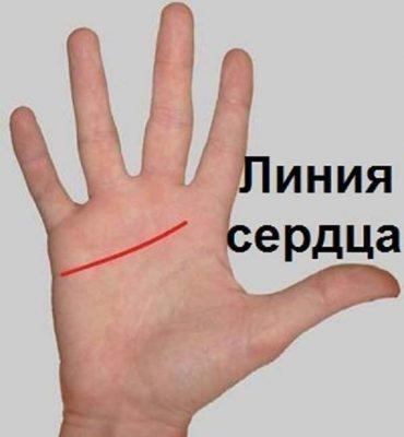 Особенности гадания по руке