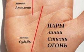 Толкование линии Аполлона на руке