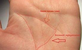 Значение треугольника на линии Ума
