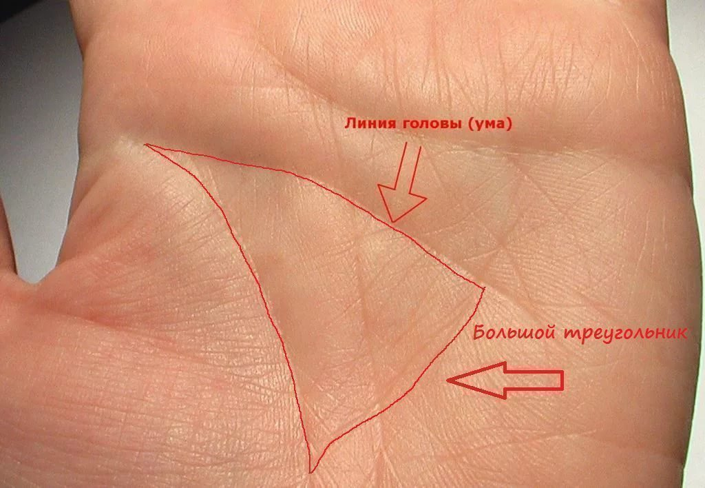 Значение фигуры треугольника на линиях ладоней
