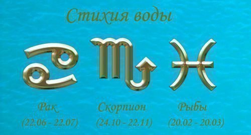 стихии знаков зодиака