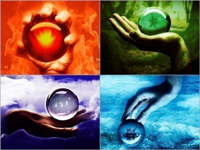 Стихии знаков зодиака - Описание стихий в астрологии